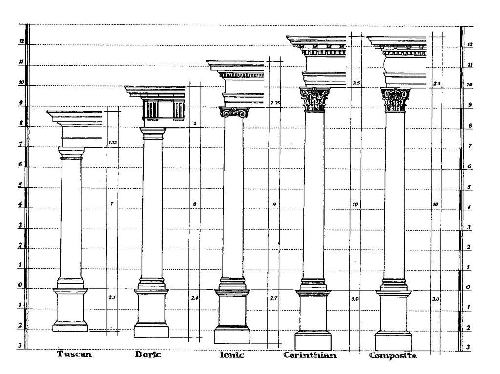 vitruvius proportions in architecture What does vitruvian mean anyway interest in the proportions of the important to vitruvius because in his view, architecture is essentially an.